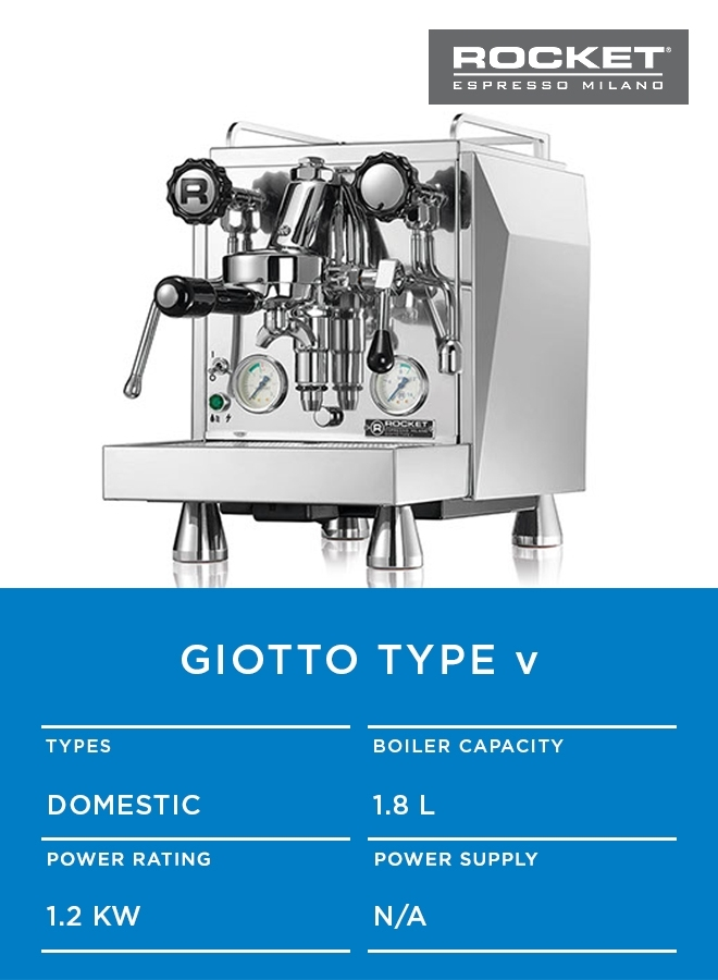 Giotto Type v (PID controlled)